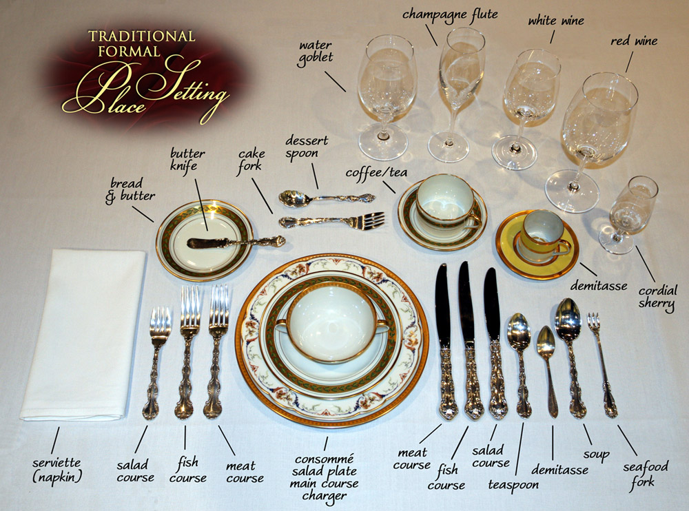 Table Setting table etiquette: the place setting | rooted in foods